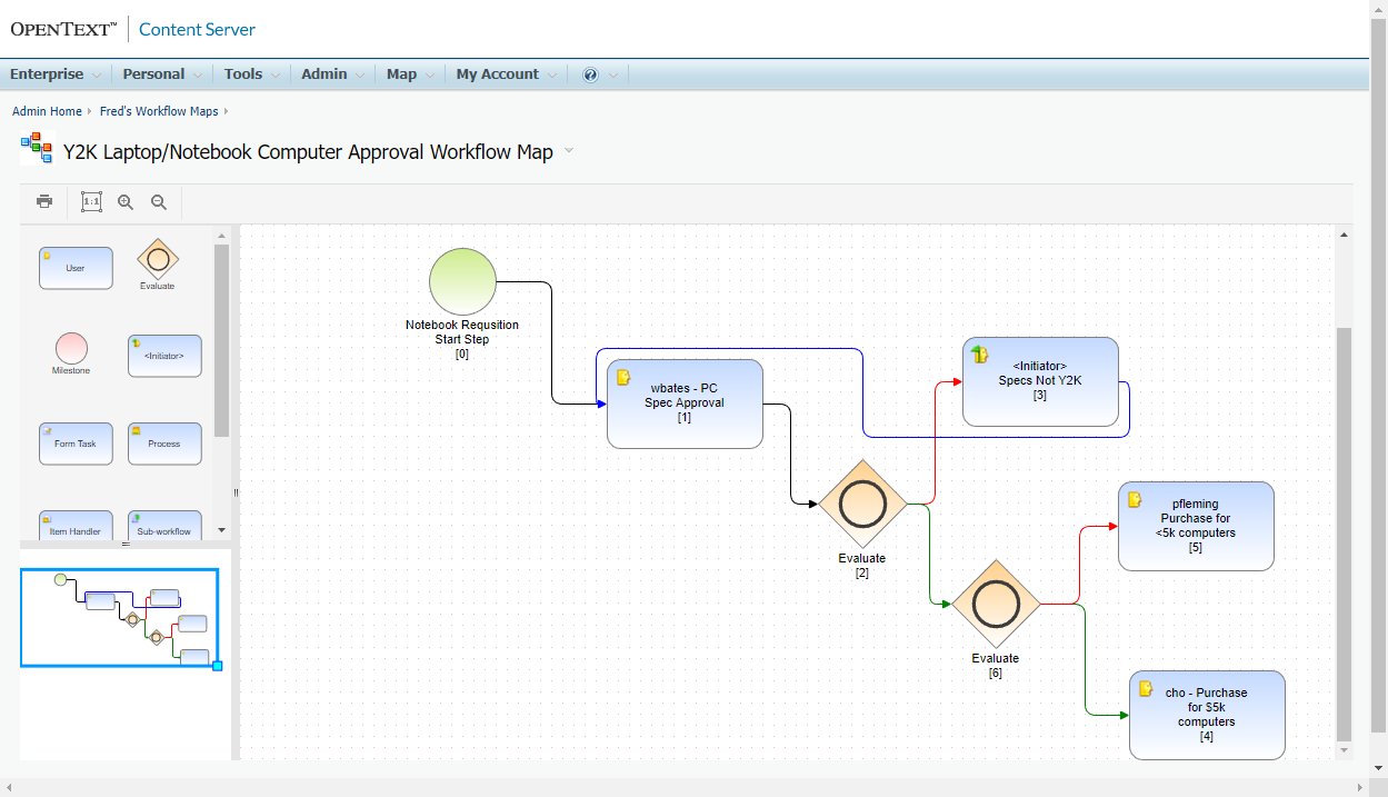 Example Workflow Map