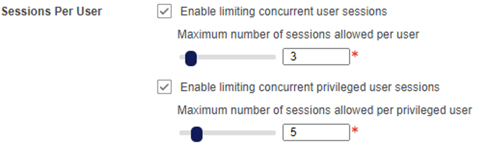 Sessions per User