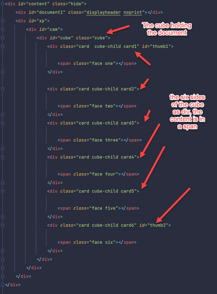 The html of the cude
